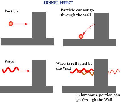 external image tunnel.jpg
